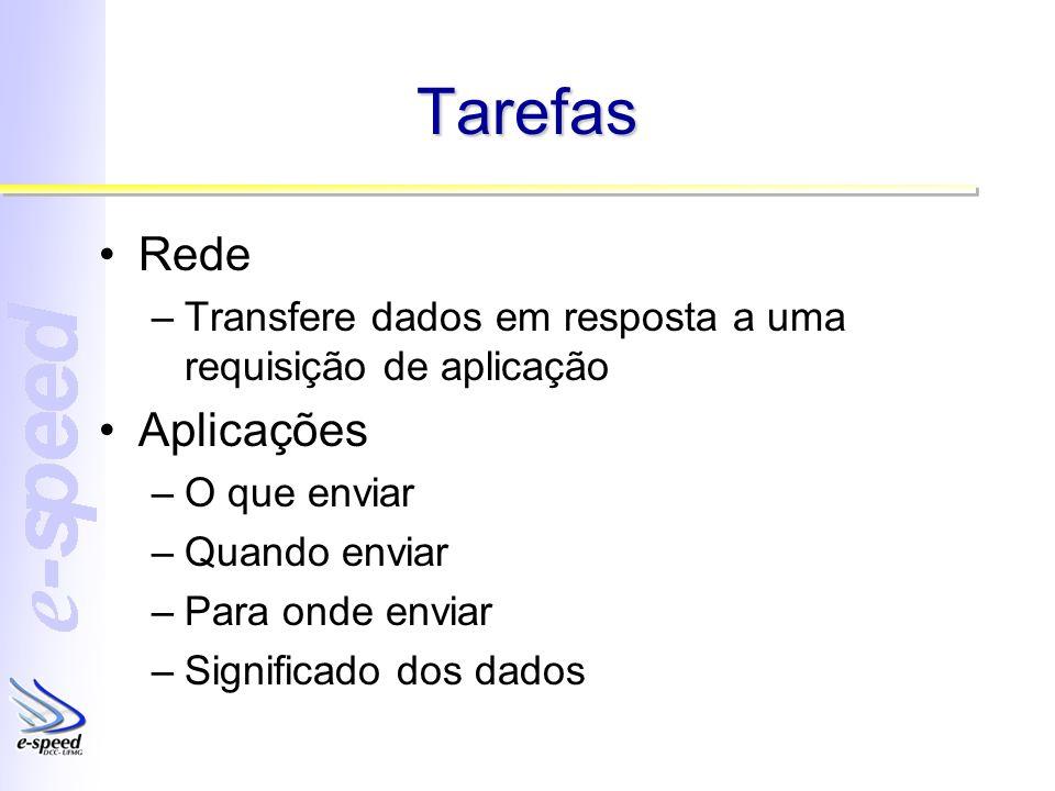 Tarefas Rede –Transfere dados em resposta a uma requisição de aplicação Aplicações –O que enviar –Quando enviar –Para onde enviar –Significado dos dados