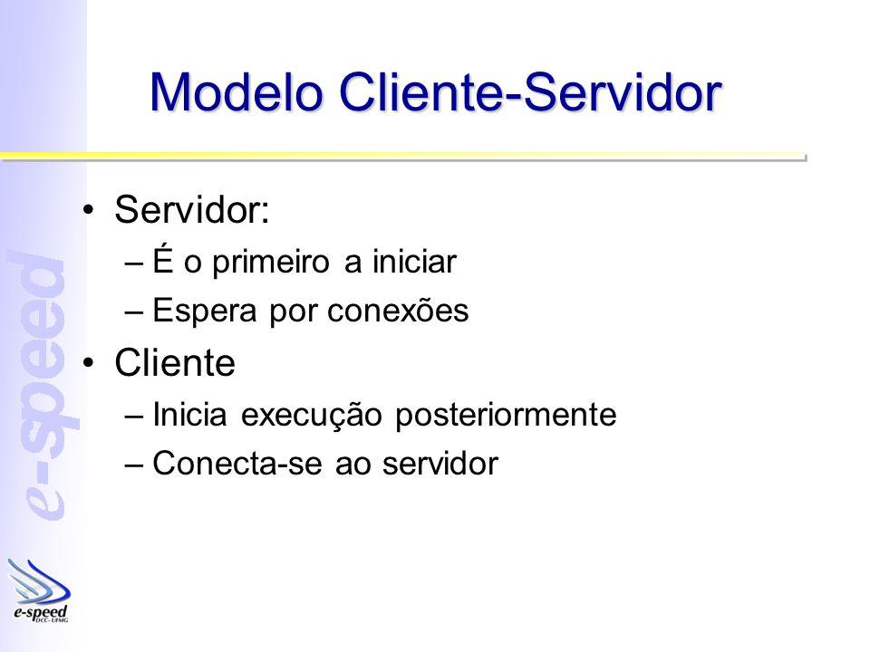 Modelo Cliente-Servidor Servidor: –É o primeiro a iniciar –Espera por conexões Cliente –Inicia execução posteriormente –Conecta-se ao servidor