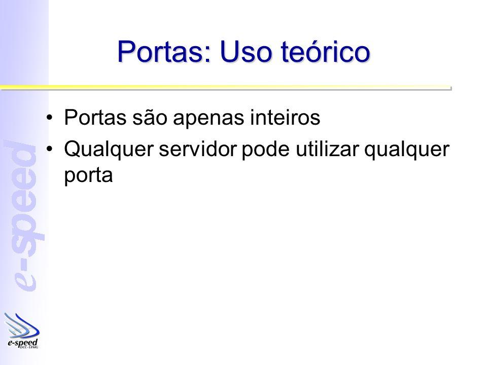 Portas: Uso teórico Portas são apenas inteiros Qualquer servidor pode utilizar qualquer porta
