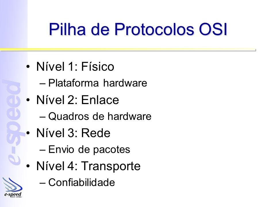 Pilha de Protocolos OSI Nível 1: Físico –Plataforma hardware Nível 2: Enlace –Quadros de hardware Nível 3: Rede –Envio de pacotes Nível 4: Transporte –Confiabilidade