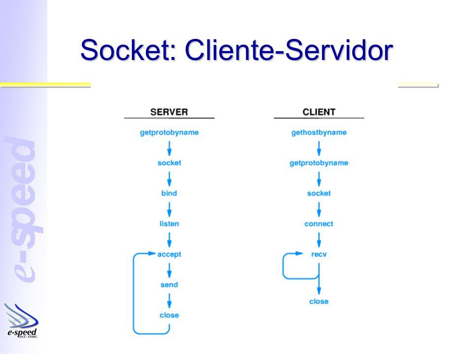 Socket: Cliente-Servidor