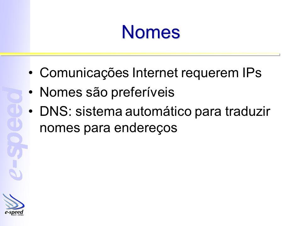 Nomes Comunicações Internet requerem IPs Nomes são preferíveis DNS: sistema automático para traduzir nomes para endereços
