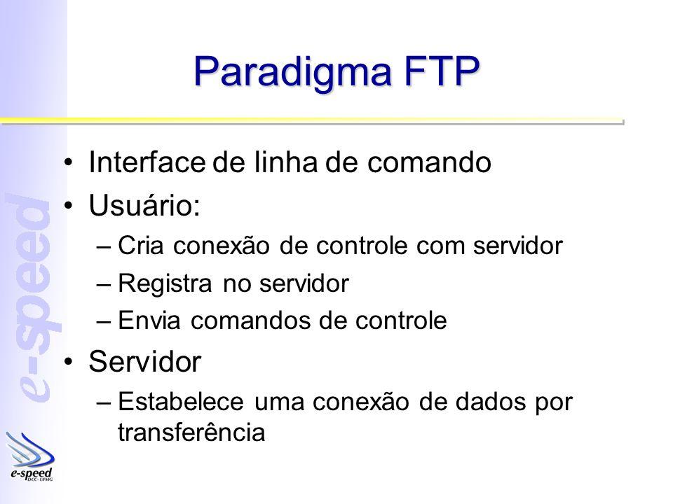 Paradigma FTP Interface de linha de comando Usuário: –Cria conexão de controle com servidor –Registra no servidor –Envia comandos de controle Servidor –Estabelece uma conexão de dados por transferência
