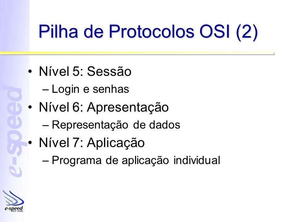Pilha de Protocolos OSI (2) Nível 5: Sessão –Login e senhas Nível 6: Apresentação –Representação de dados Nível 7: Aplicação –Programa de aplicação individual