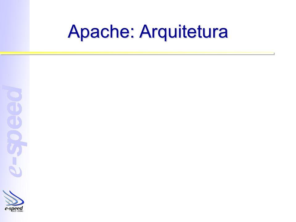 Apache: Arquitetura