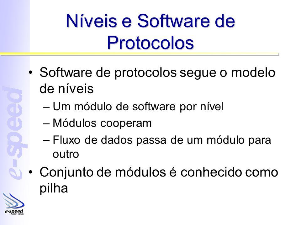 Níveis e Software de Protocolos Software de protocolos segue o modelo de níveis –Um módulo de software por nível –Módulos cooperam –Fluxo de dados passa de um módulo para outro Conjunto de módulos é conhecido como pilha