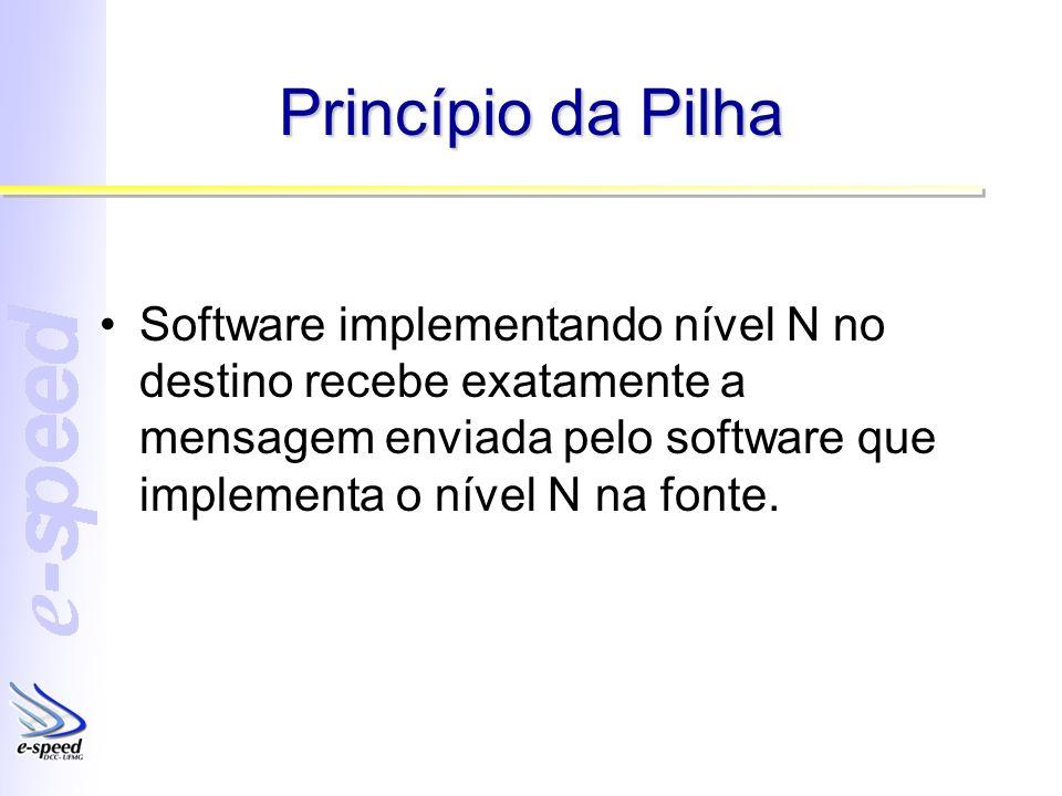 Princípio da Pilha Software implementando nível N no destino recebe exatamente a mensagem enviada pelo software que implementa o nível N na fonte.