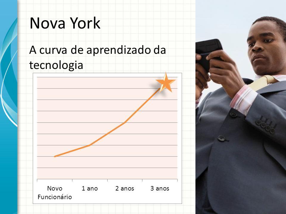 Nova York A curva de aprendizado da tecnologia