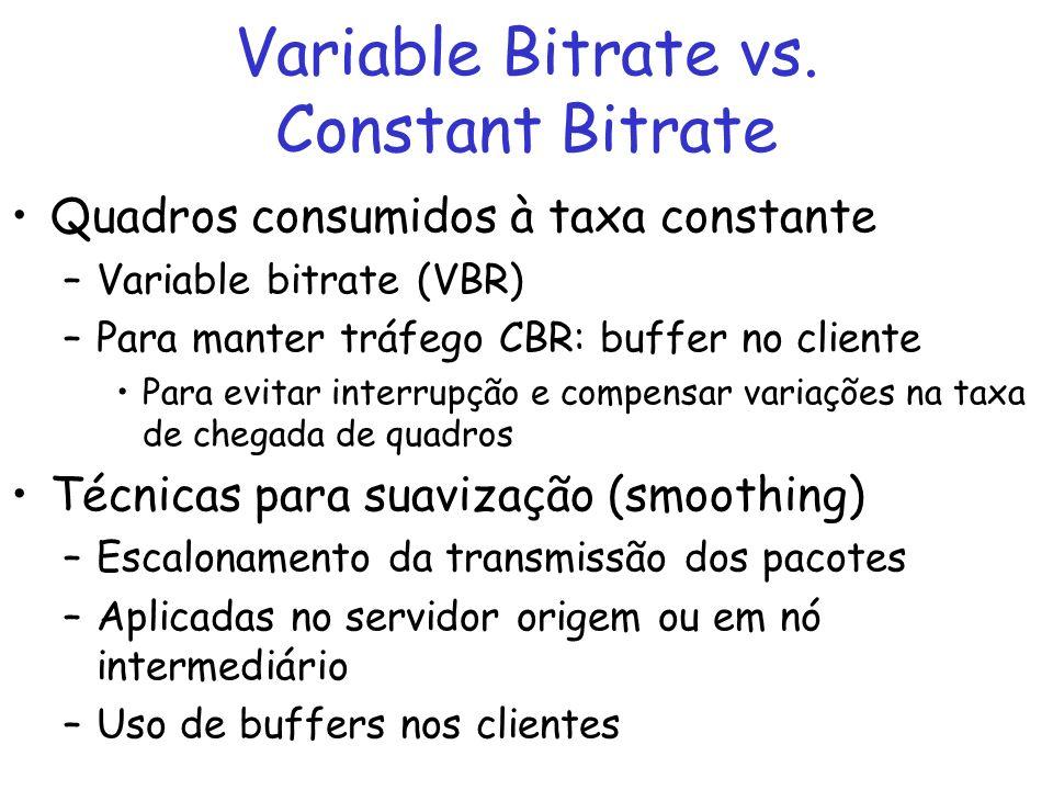 Variable Bitrate vs. Constant Bitrate Quadros consumidos à taxa constante –Variable bitrate (VBR) –Para manter tráfego CBR: buffer no cliente Para evi