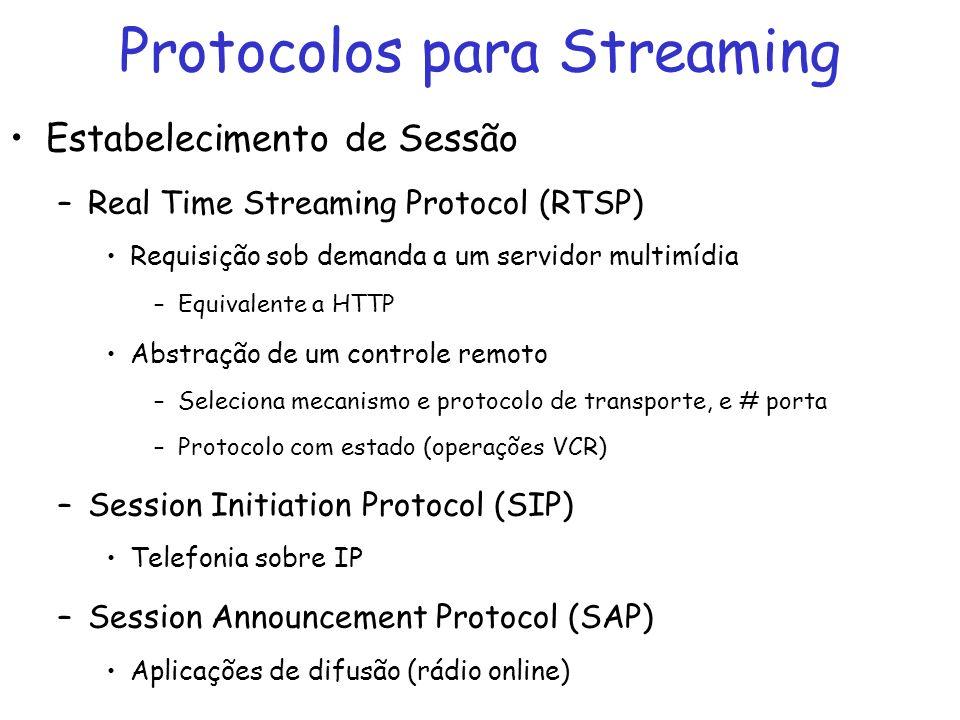 Protocolos para Streaming Estabelecimento de Sessão –Real Time Streaming Protocol (RTSP) Requisição sob demanda a um servidor multimídia –Equivalente