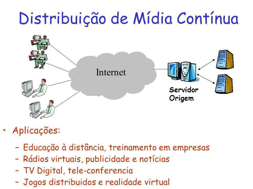 Distribuição de Mídia Contínua Aplicações: –Educação à distância, treinamento em empresas –Rádios virtuais, publicidade e notícias –TV Digital, tele-c