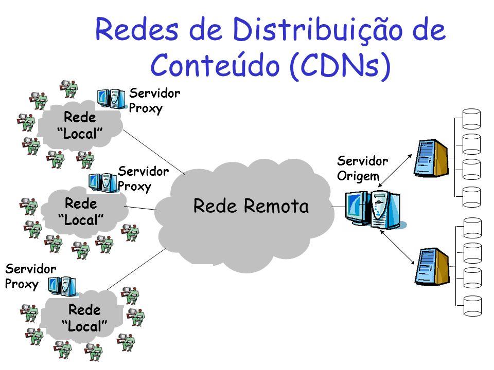 Redes de Distribuição de Conteúdo (CDNs) Rede Remota Rede Local Rede Local Rede Local Servidor Origem Servidor Proxy Servidor Proxy Servidor Proxy
