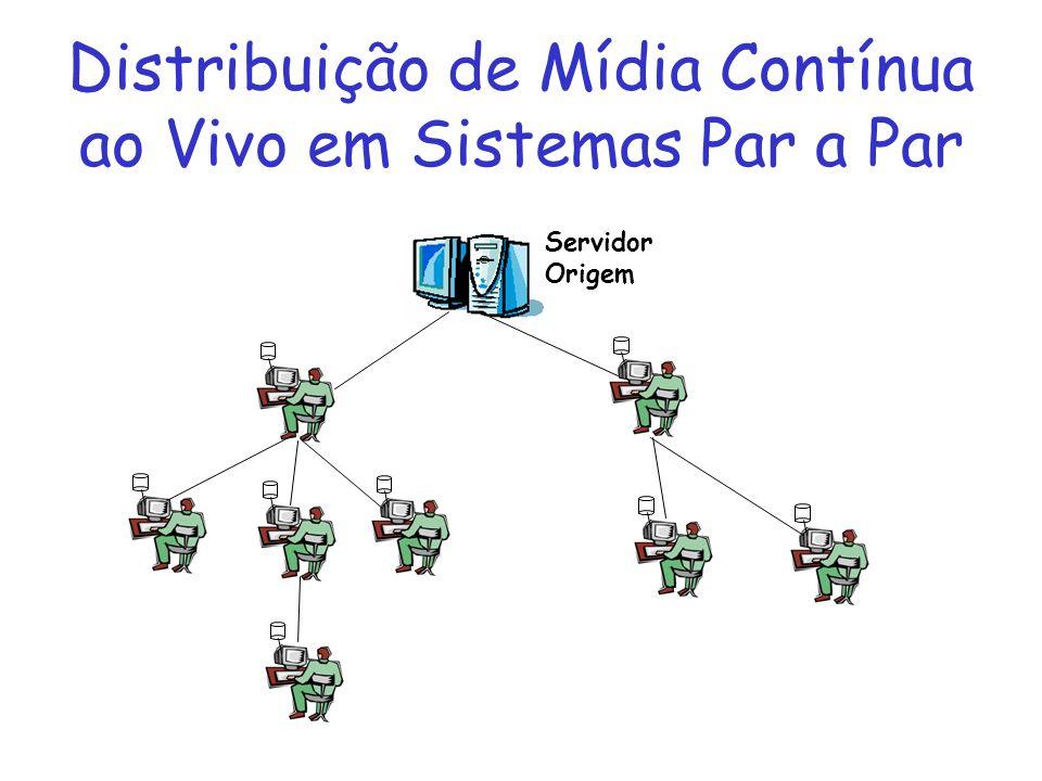 Distribuição de Mídia Contínua ao Vivo em Sistemas Par a Par Servidor Origem