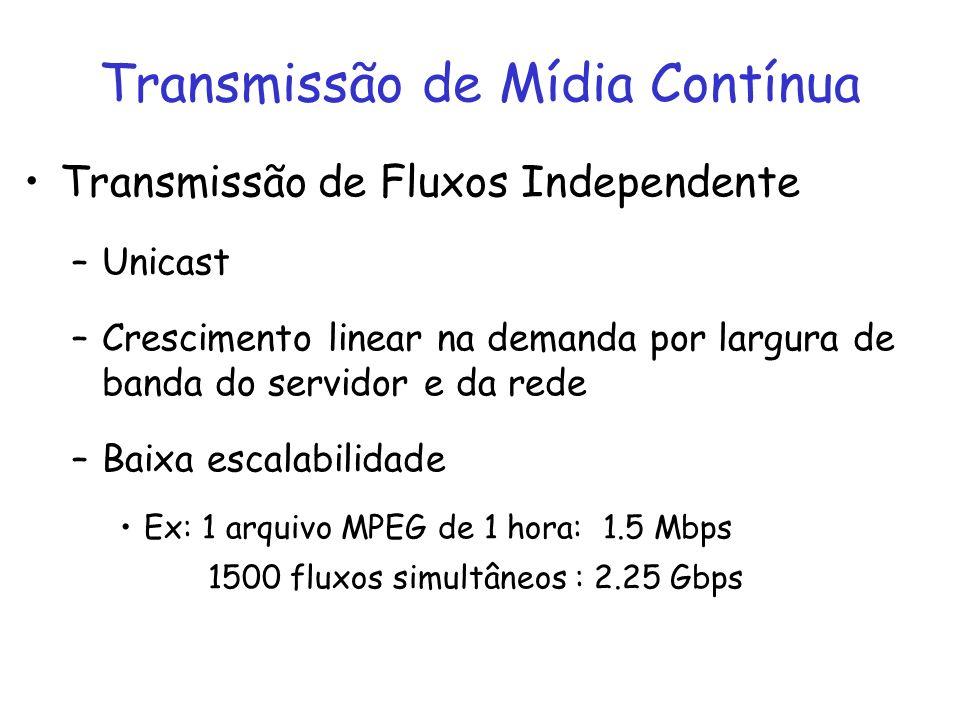 Transmissão de Fluxos Independente –Unicast –Crescimento linear na demanda por largura de banda do servidor e da rede –Baixa escalabilidade Ex: 1 arqu