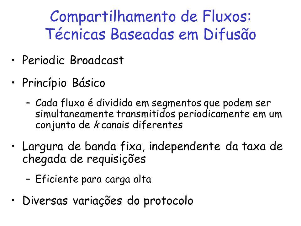 Compartilhamento de Fluxos: Técnicas Baseadas em Difusão Periodic Broadcast Princípio Básico –Cada fluxo é dividido em segmentos que podem ser simulta