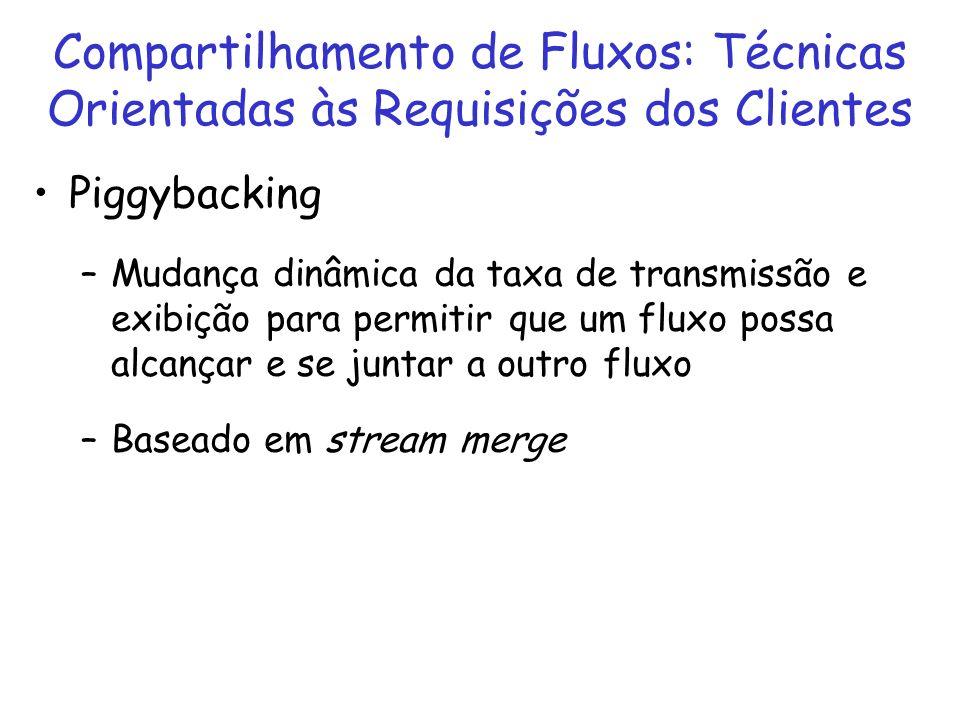 Compartilhamento de Fluxos: Técnicas Orientadas às Requisições dos Clientes Piggybacking –Mudança dinâmica da taxa de transmissão e exibição para perm