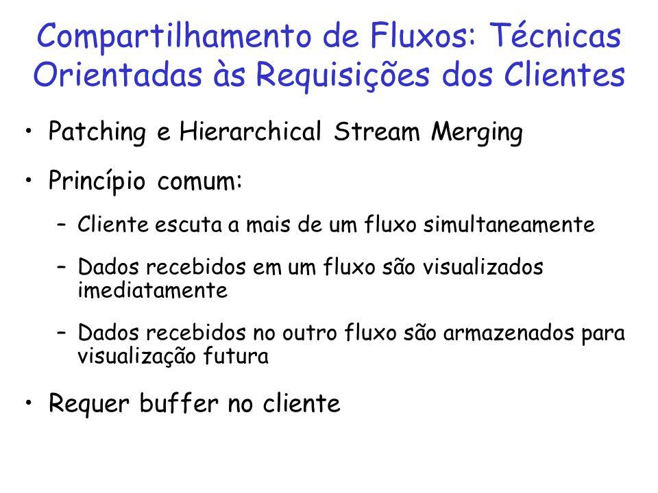 Compartilhamento de Fluxos: Técnicas Orientadas às Requisições dos Clientes Patching e Hierarchical Stream Merging Princípio comum: –Cliente escuta a