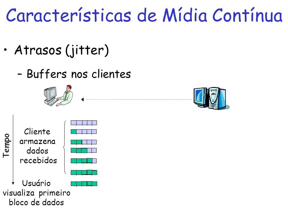Características de Mídia Contínua Atrasos (jitter) –Buffers nos clientes Cliente armazena dados recebidos Usuário visualiza primeiro bloco de dados Te