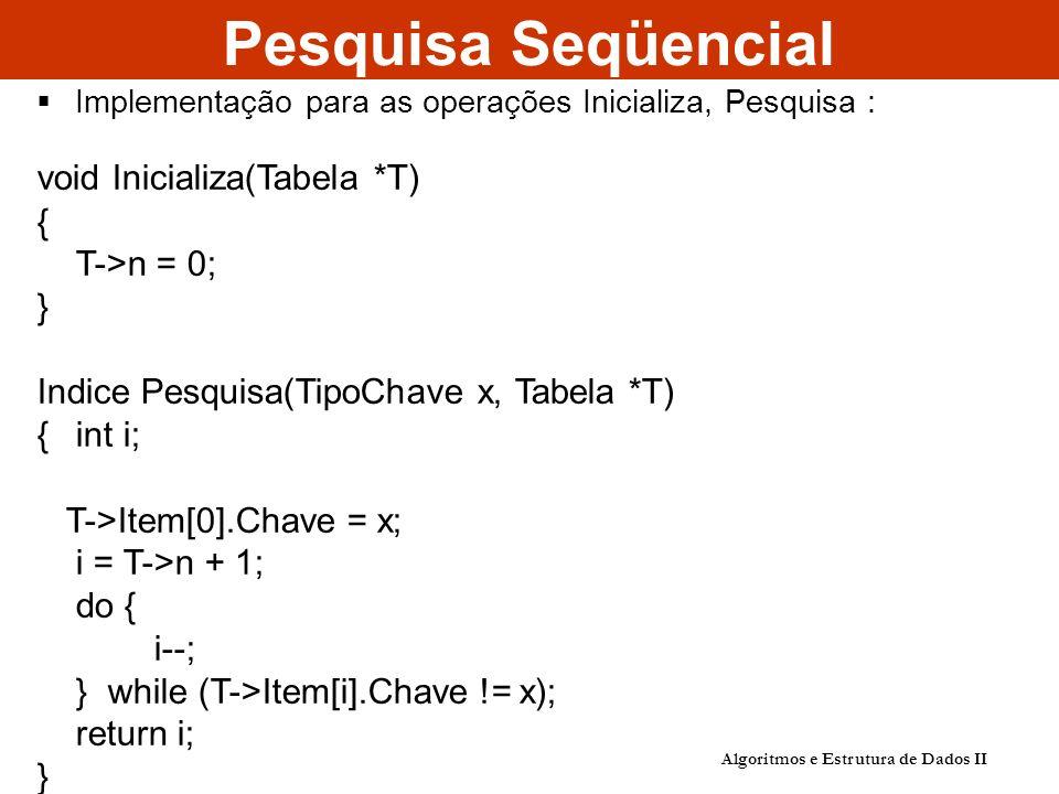 Algoritmos e Estrutura de Dados II Pesquisa Seqüencial Implementação para as operações Inicializa, Pesquisa : void Inicializa(Tabela *T) { T->n = 0; } Indice Pesquisa(TipoChave x, Tabela *T) { int i; T->Item[0].Chave = x; i = T->n + 1; do { i--; } while (T->Item[i].Chave != x); return i; }