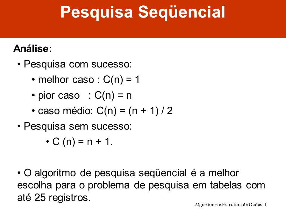 Algoritmos e Estrutura de Dados II Pesquisa Seqüencial Análise: Pesquisa com sucesso: melhor caso : C(n) = 1 pior caso : C(n) = n caso médio: C(n) = (n + 1) / 2 Pesquisa sem sucesso: C (n) = n + 1.