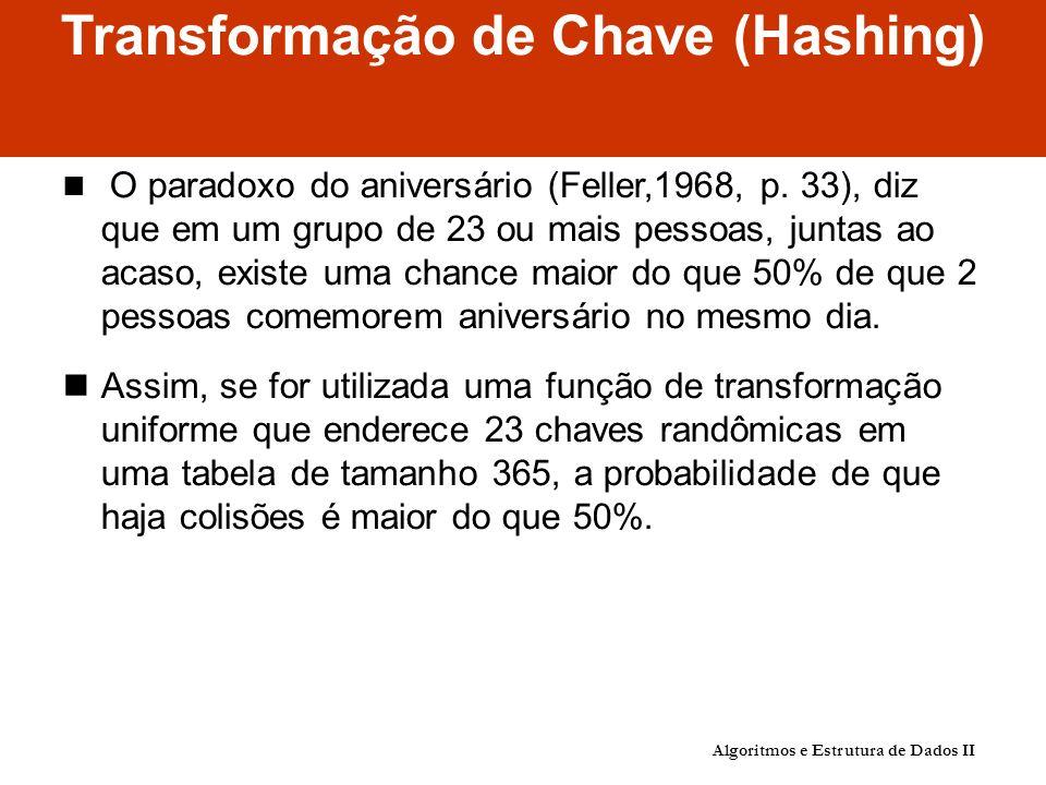 Transformação de Chave (Hashing) O paradoxo do aniversário (Feller,1968, p.
