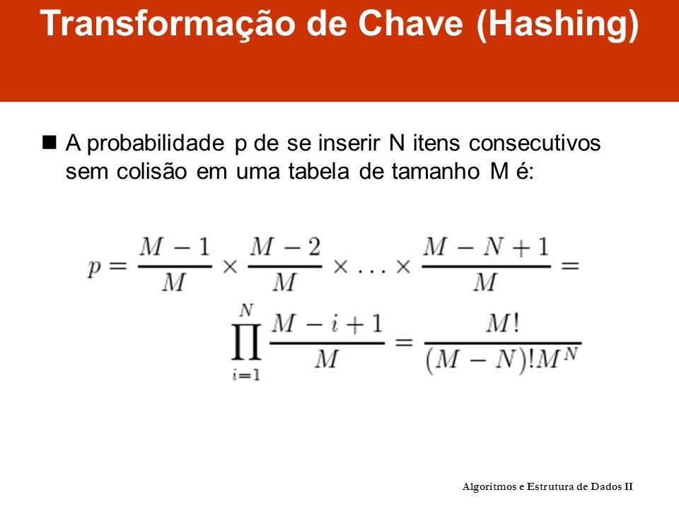 Transformação de Chave (Hashing) A probabilidade p de se inserir N itens consecutivos sem colisão em uma tabela de tamanho M é: Algoritmos e Estrutura de Dados II