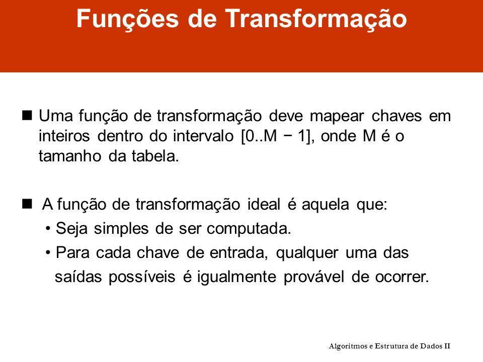 Funções de Transformação Uma função de transformação deve mapear chaves em inteiros dentro do intervalo [0..M 1], onde M é o tamanho da tabela.