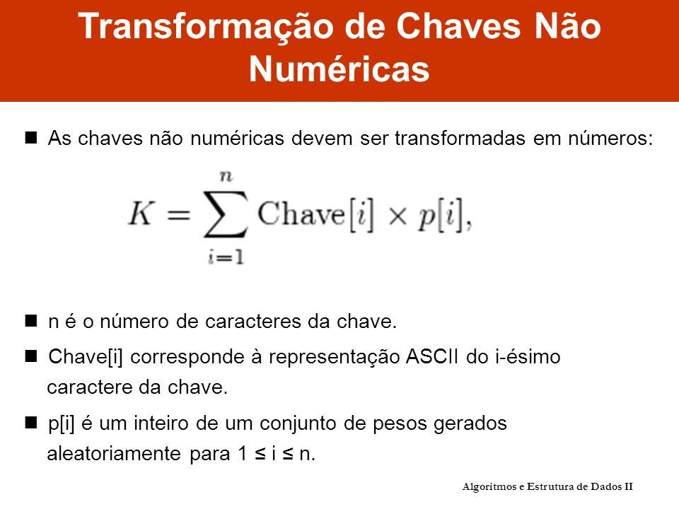 Transformação de Chaves Não Numéricas As chaves não numéricas devem ser transformadas em números: n é o número de caracteres da chave.