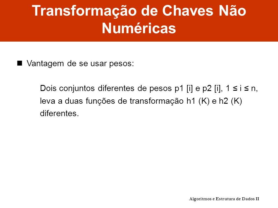 Transformação de Chaves Não Numéricas Vantagem de se usar pesos: Dois conjuntos diferentes de pesos p1 [i] e p2 [i], 1 i n, leva a duas funções de transformação h1 (K) e h2 (K) diferentes.