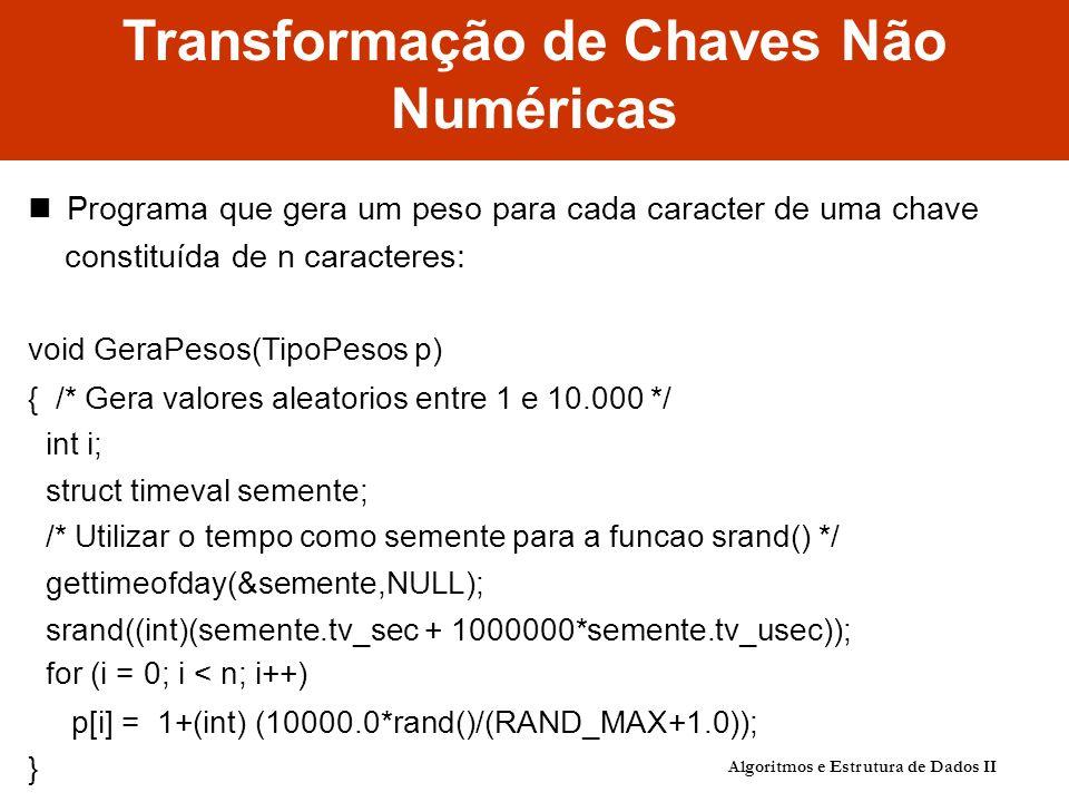 Transformação de Chaves Não Numéricas Programa que gera um peso para cada caracter de uma chave constituída de n caracteres: void GeraPesos(TipoPesos p) { /* Gera valores aleatorios entre 1 e 10.000 */ int i; struct timeval semente; /* Utilizar o tempo como semente para a funcao srand() */ gettimeofday(&semente,NULL); srand((int)(semente.tv_sec + 1000000*semente.tv_usec)); for (i = 0; i < n; i++) p[i] = 1+(int) (10000.0*rand()/(RAND_MAX+1.0)); } Algoritmos e Estrutura de Dados II