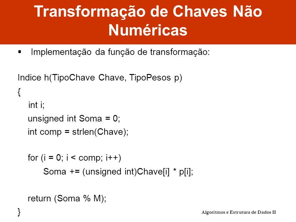 Transformação de Chaves Não Numéricas Implementação da função de transformação: Indice h(TipoChave Chave, TipoPesos p) { int i; unsigned int Soma = 0; int comp = strlen(Chave); for (i = 0; i < comp; i++) Soma += (unsigned int)Chave[i] * p[i]; return (Soma % M); } Algoritmos e Estrutura de Dados II