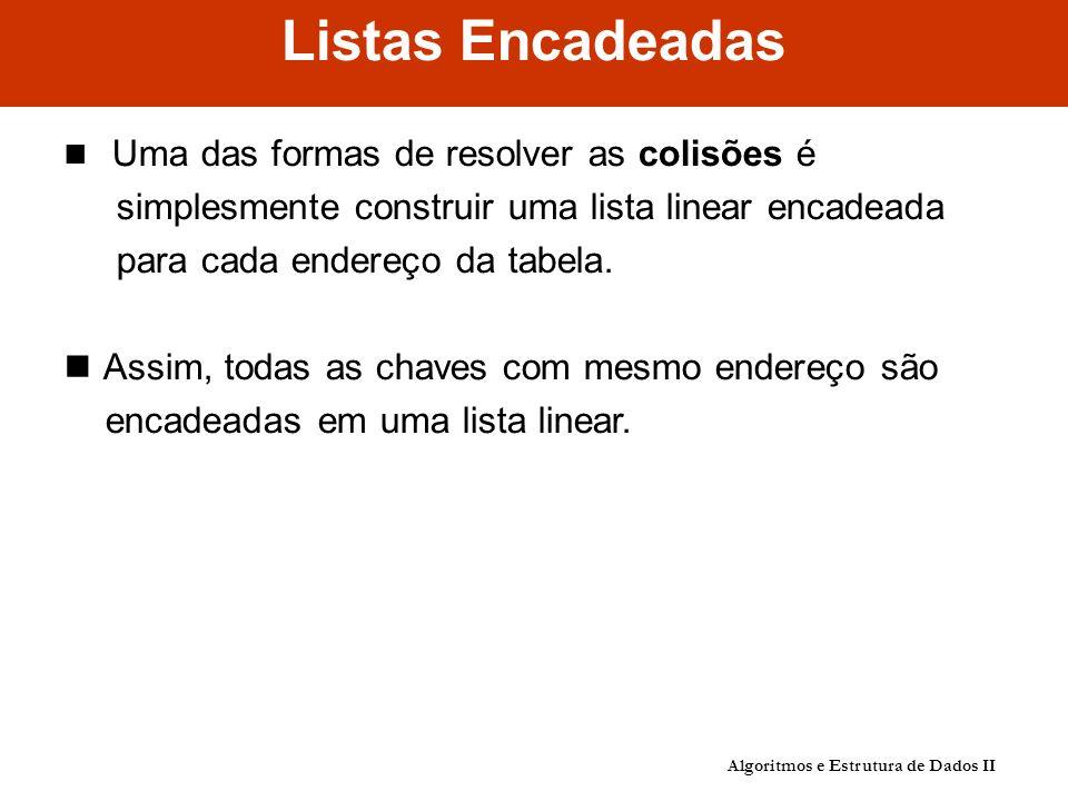 Listas Encadeadas Uma das formas de resolver as colisões é simplesmente construir uma lista linear encadeada para cada endereço da tabela.