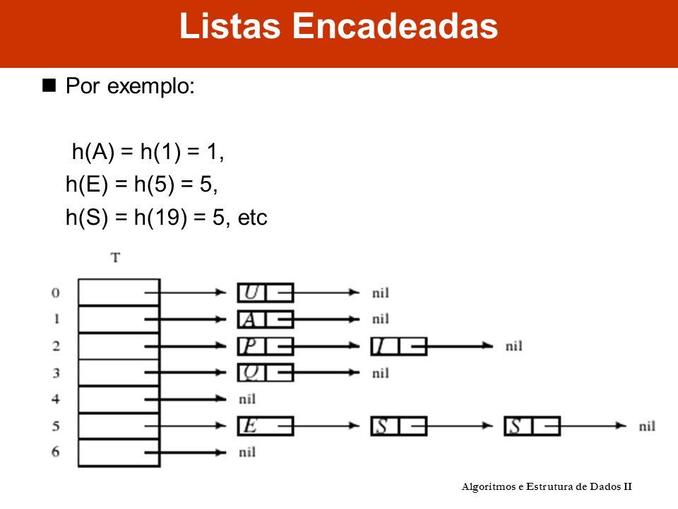 Listas Encadeadas Por exemplo: h(A) = h(1) = 1, h(E) = h(5) = 5, h(S) = h(19) = 5, etc Algoritmos e Estrutura de Dados II