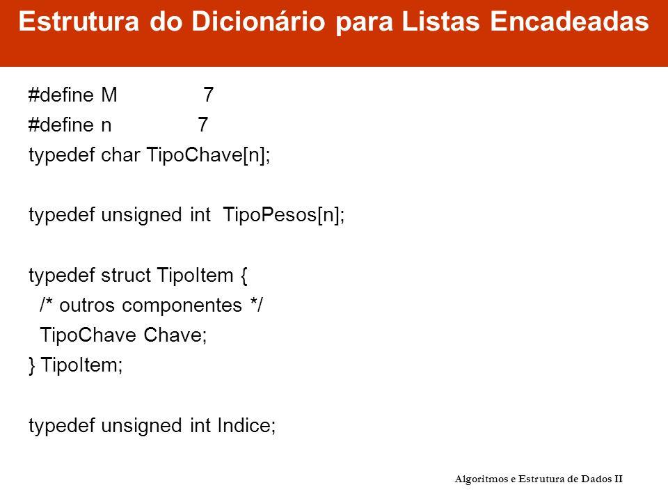 Estrutura do Dicionário para Listas Encadeadas #define M 7 #define n 7 typedef char TipoChave[n]; typedef unsigned int TipoPesos[n]; typedef struct TipoItem { /* outros componentes */ TipoChave Chave; } TipoItem; typedef unsigned int Indice; Algoritmos e Estrutura de Dados II