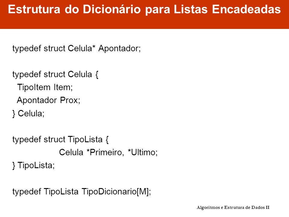 Estrutura do Dicionário para Listas Encadeadas typedef struct Celula* Apontador; typedef struct Celula { TipoItem Item; Apontador Prox; } Celula; typedef struct TipoLista { Celula *Primeiro, *Ultimo; } TipoLista; typedef TipoLista TipoDicionario[M]; Algoritmos e Estrutura de Dados II