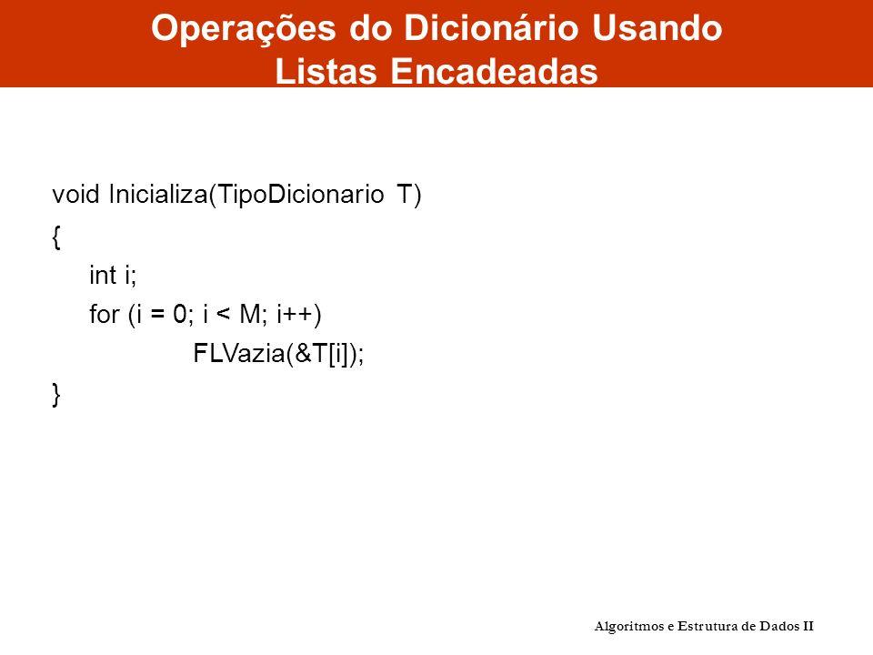Operações do Dicionário Usando Listas Encadeadas void Inicializa(TipoDicionario T) { int i; for (i = 0; i < M; i++) FLVazia(&T[i]); } Algoritmos e Estrutura de Dados II