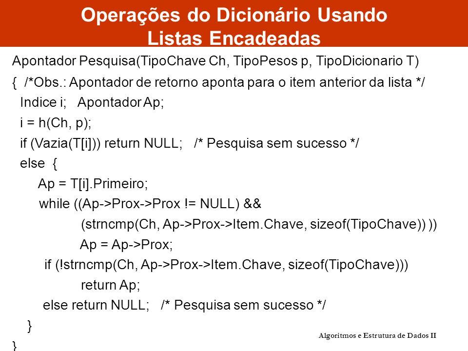Operações do Dicionário Usando Listas Encadeadas Apontador Pesquisa(TipoChave Ch, TipoPesos p, TipoDicionario T) { /*Obs.: Apontador de retorno aponta para o item anterior da lista */ Indice i; Apontador Ap; i = h(Ch, p); if (Vazia(T[i])) return NULL; /* Pesquisa sem sucesso */ else { Ap = T[i].Primeiro; while ((Ap->Prox->Prox != NULL) && (strncmp(Ch, Ap->Prox->Item.Chave, sizeof(TipoChave)) )) Ap = Ap->Prox; if (!strncmp(Ch, Ap->Prox->Item.Chave, sizeof(TipoChave))) return Ap; else return NULL; /* Pesquisa sem sucesso */ } Algoritmos e Estrutura de Dados II