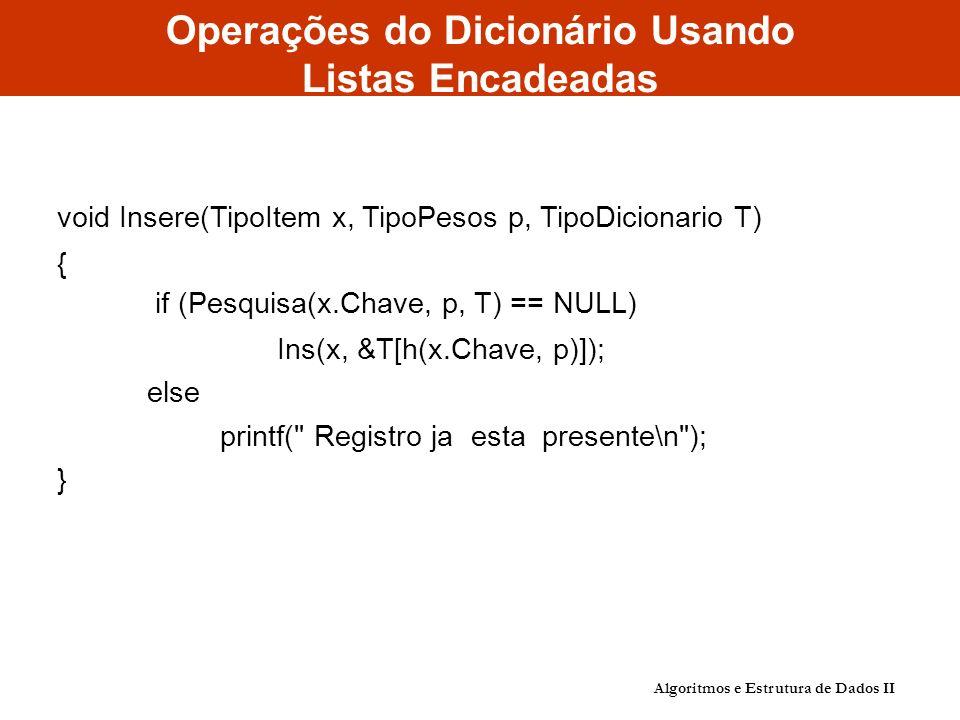 Operações do Dicionário Usando Listas Encadeadas void Insere(TipoItem x, TipoPesos p, TipoDicionario T) { if (Pesquisa(x.Chave, p, T) == NULL) Ins(x, &T[h(x.Chave, p)]); else printf( Registro ja esta presente\n ); } Algoritmos e Estrutura de Dados II