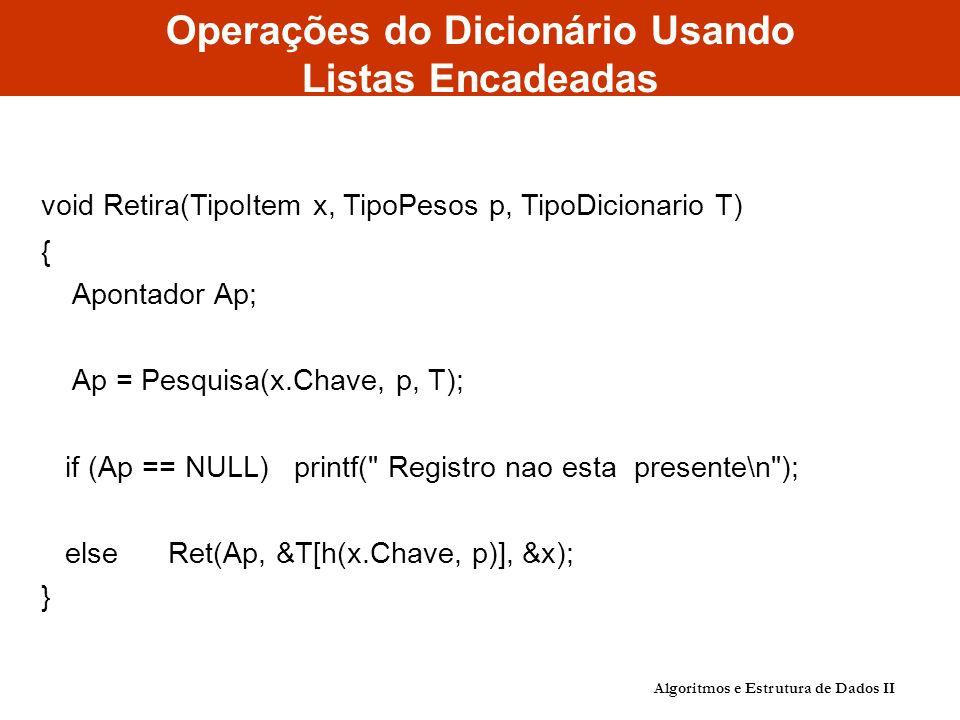 Operações do Dicionário Usando Listas Encadeadas void Retira(TipoItem x, TipoPesos p, TipoDicionario T) { Apontador Ap; Ap = Pesquisa(x.Chave, p, T); if (Ap == NULL) printf( Registro nao esta presente\n ); else Ret(Ap, &T[h(x.Chave, p)], &x); } Algoritmos e Estrutura de Dados II