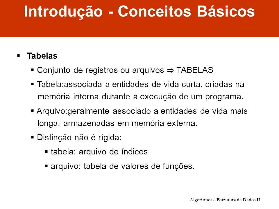 Algoritmos e Estrutura de Dados II Introdução - Conceitos Básicos Tabelas Conjunto de registros ou arquivos TABELAS Tabela:associada a entidades de vida curta, criadas na memória interna durante a execução de um programa.