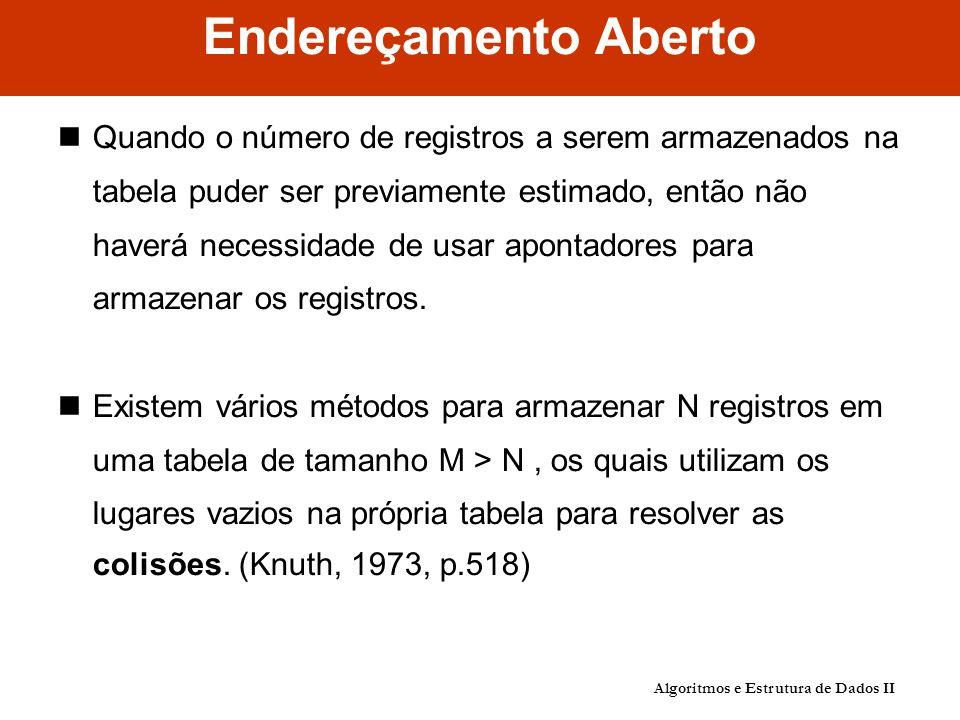 Endereçamento Aberto Quando o número de registros a serem armazenados na tabela puder ser previamente estimado, então não haverá necessidade de usar apontadores para armazenar os registros.