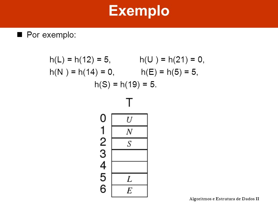 Exemplo Por exemplo: h(L) = h(12) = 5, h(U ) = h(21) = 0, h(N ) = h(14) = 0, h(E) = h(5) = 5, h(S) = h(19) = 5.