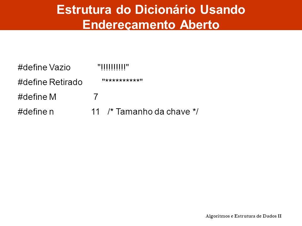 Estrutura do Dicionário Usando Endereçamento Aberto #define Vazio !!!!!!!!!! #define Retirado ********** #define M 7 #define n 11 /* Tamanho da chave */ Algoritmos e Estrutura de Dados II