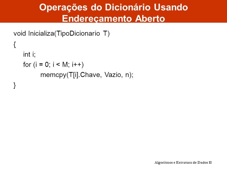Operações do Dicionário Usando Endereçamento Aberto void Inicializa(TipoDicionario T) { int i; for (i = 0; i < M; i++) memcpy(T[i].Chave, Vazio, n); } Algoritmos e Estrutura de Dados II