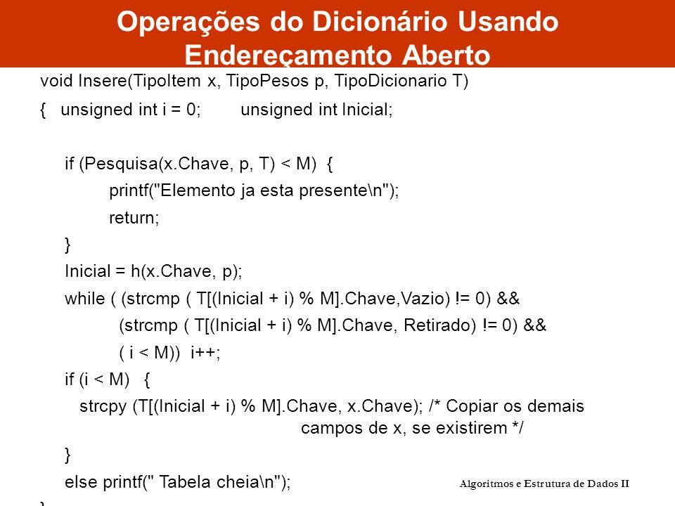 Operações do Dicionário Usando Endereçamento Aberto void Insere(TipoItem x, TipoPesos p, TipoDicionario T) { unsigned int i = 0; unsigned int Inicial; if (Pesquisa(x.Chave, p, T) < M) { printf( Elemento ja esta presente\n ); return; } Inicial = h(x.Chave, p); while ( (strcmp ( T[(Inicial + i) % M].Chave,Vazio) != 0) && (strcmp ( T[(Inicial + i) % M].Chave, Retirado) != 0) && ( i < M)) i++; if (i < M) { strcpy (T[(Inicial + i) % M].Chave, x.Chave); /* Copiar os demais campos de x, se existirem */ } else printf( Tabela cheia\n ); } Algoritmos e Estrutura de Dados II