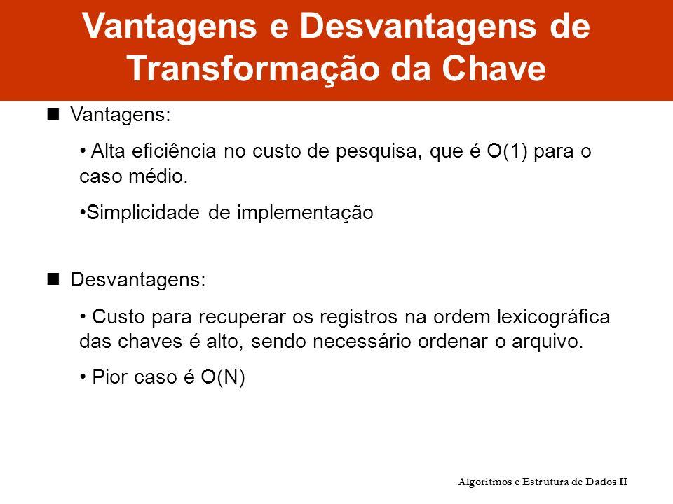 Vantagens e Desvantagens de Transformação da Chave Vantagens: Alta eciência no custo de pesquisa, que é O(1) para o caso médio.