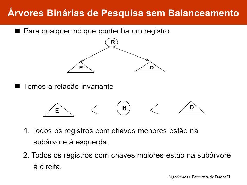 Algoritmos e Estrutura de Dados II Árvores Binárias de Pesquisa sem Balanceamento Para qualquer nó que contenha um registro Temos a relação invariante 1.