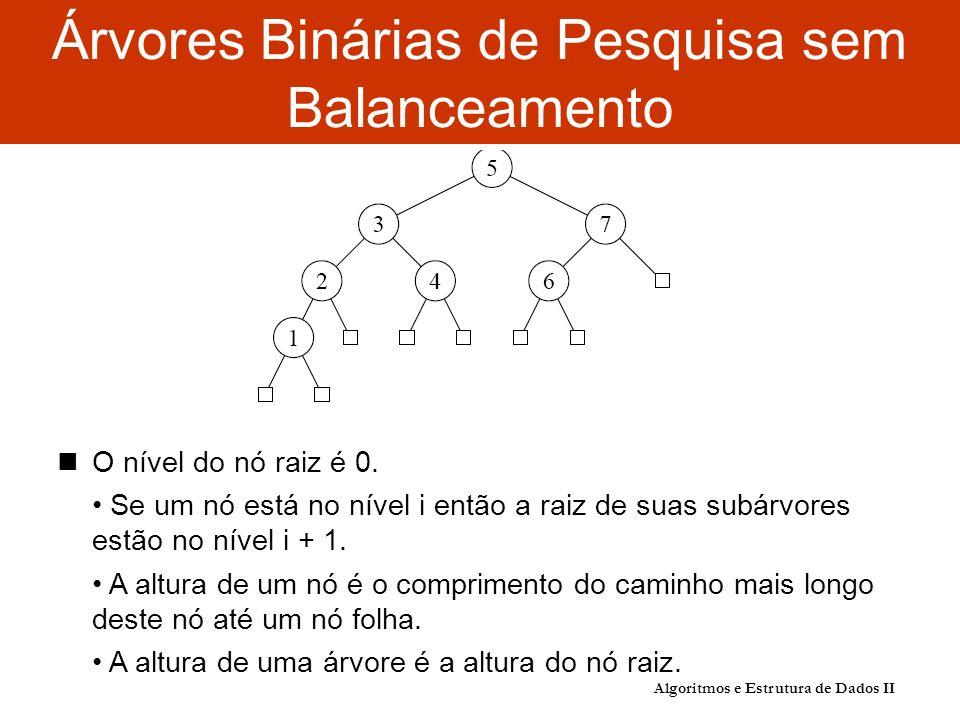 Árvores Binárias de Pesquisa sem Balanceamento O nível do nó raiz é 0.