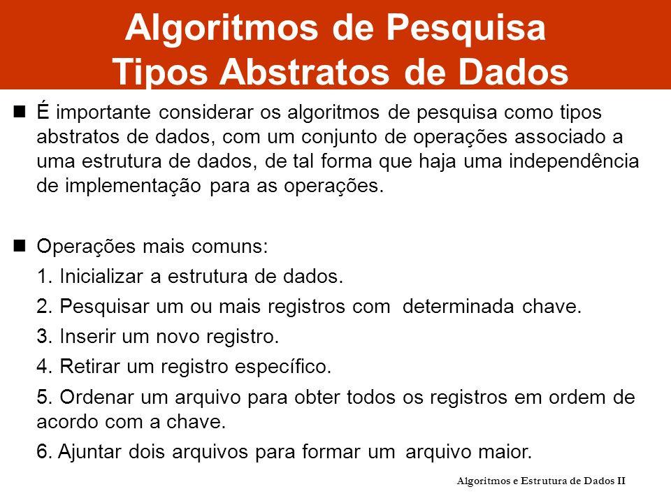 Algoritmos e Estrutura de Dados II Algoritmos de Pesquisa Tipos Abstratos de Dados É importante considerar os algoritmos de pesquisa como tipos abstratos de dados, com um conjunto de operações associado a uma estrutura de dados, de tal forma que haja uma independência de implementação para as operações.