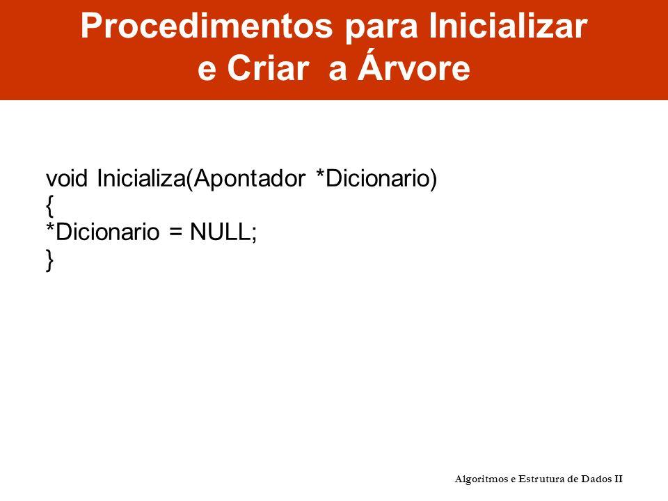Procedimentos para Inicializar e Criar a Árvore Algoritmos e Estrutura de Dados II void Inicializa(Apontador *Dicionario) { *Dicionario = NULL; }